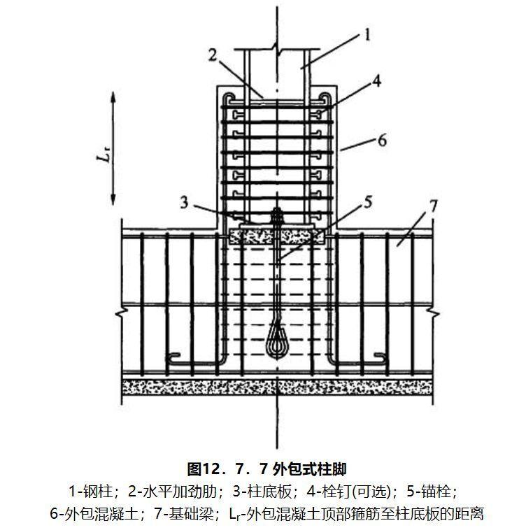 《钢结构设计标准》解说专题(8)——柱脚设计