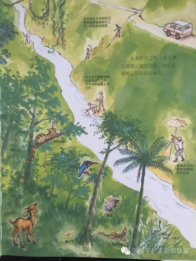 科普▏漫画展示大坝修建过程