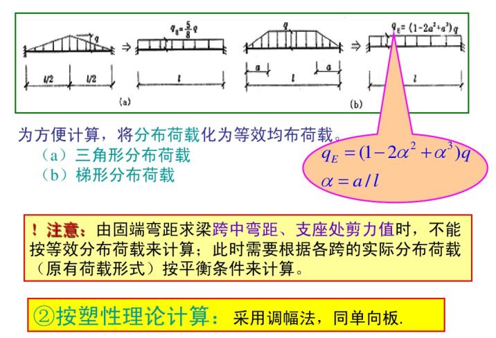 钢筋混凝土楼板结构设计(PDF,107页)