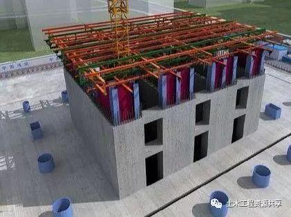 超高层施工,常见三种模板系统特点简述,值得学习!