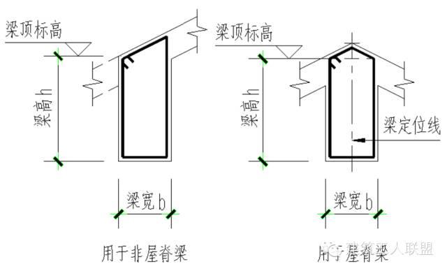 斜屋面施工计算方法,图文教程_4