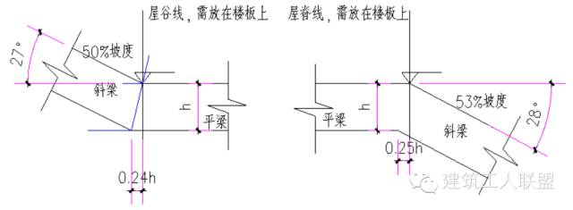 斜屋面施工计算方法,图文教程_7