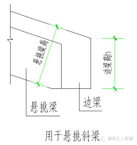 斜屋面施工计算方法,图文教程_6