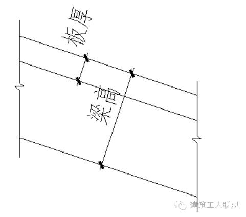 斜屋面施工计算方法,图文教程_5