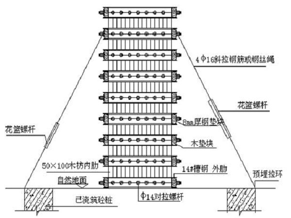 商品房项目抗滑桩施工方案