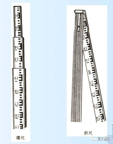 4种工程测量仪器的操作及使用,彻底搞懂他们!_7