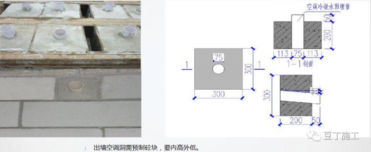 砌筑及抹灰工程质量控制提升措施,详解具体做法_29
