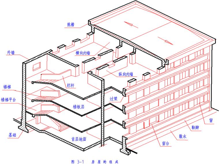 建筑結構施工圖培訓講義PPT(內容詳細,圖紙豐富)