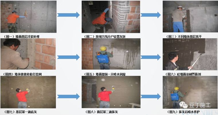 砌筑及抹灰工程质量控制提升措施,详解具体做法_39