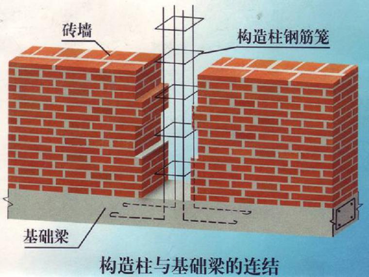 框架结构楼板结构施工图的识读PPT(图文并茂)