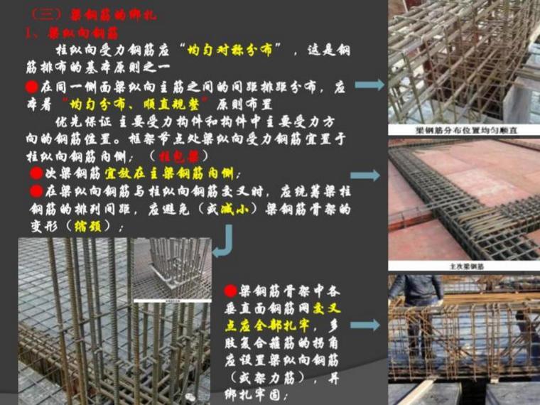 16G钢筋工程常见问题及防控措施讲义(148页,图文丰富)-梁钢筋的绑扎