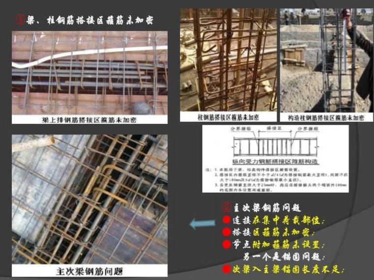 16G钢筋工程常见问题及防控措施讲义(148页,图文丰富)-梁、柱钢筋搭接区箍筋未加密