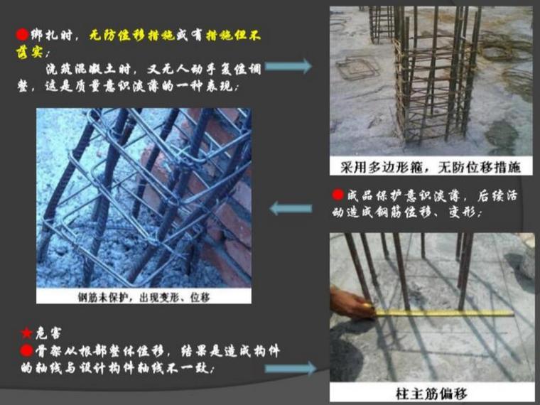 16G钢筋工程常见问题及防控措施讲义(148页,图文丰富)-无防位移措