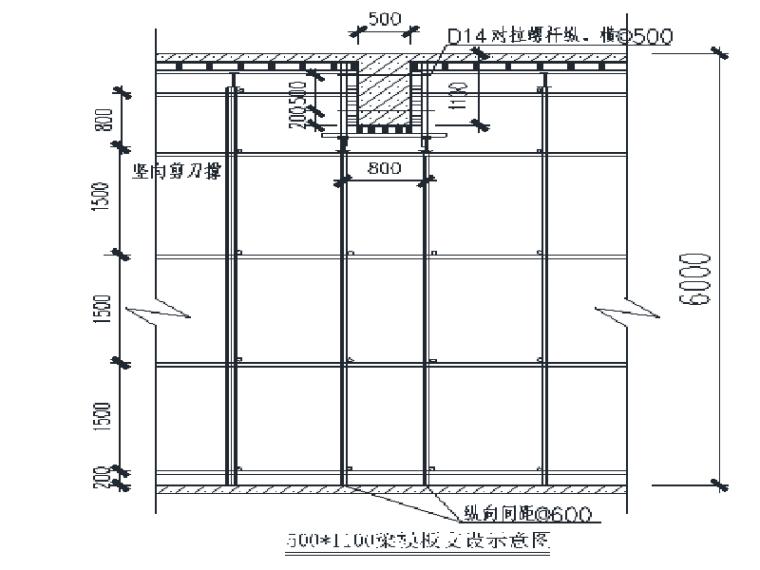 [成都]办公楼中心工程高支模专项施工方案(204页含计算书)