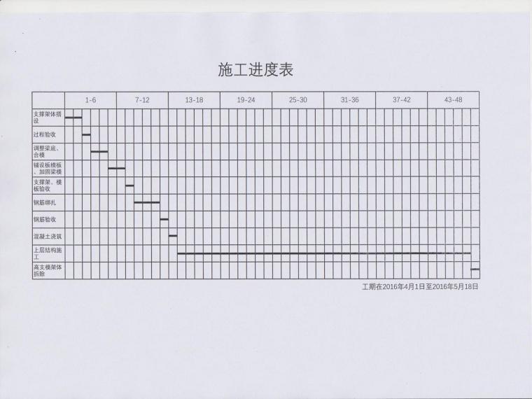[天津]框架结构商旅区新建工程高支模板施工方案(含计算书)