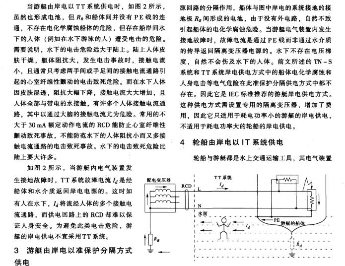 游艇和轮船的岸电供电简陈王厚余-电气专业论文-土木资料网