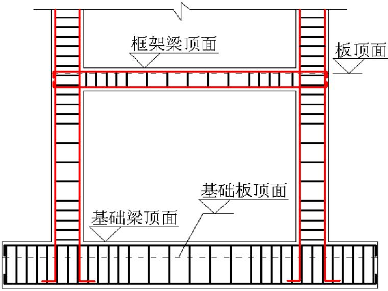 钢筋翻样教程培训PPT(106页图文详解)