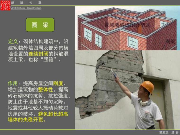 建筑构造:构造柱+砌块砖+浇筑墙(PDF,共39页)