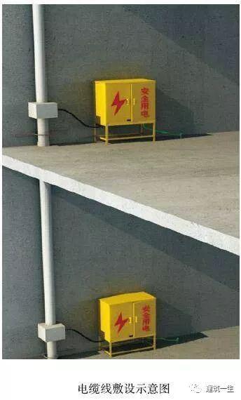 施工现场临时用电安全技术要点,图文解说!_14