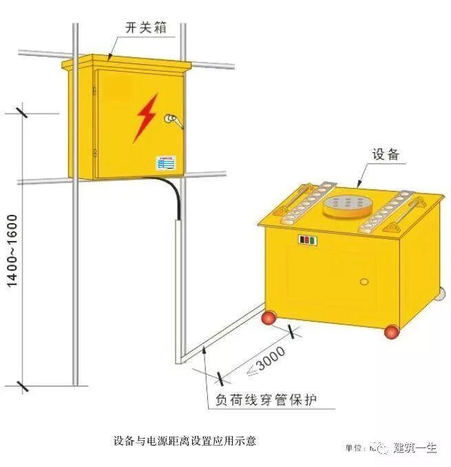施工现场临时用电安全技术要点,图文解说!_12
