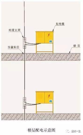 施工现场临时用电安全技术要点,图文解说!_13