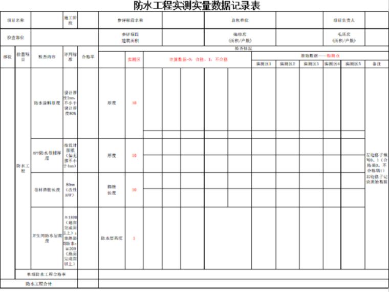 工程部实测实量专用模板(附表丰富)