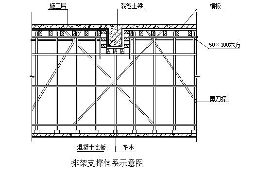 109排架支撑体系示意图