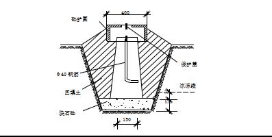 103测量基准点设置示意图
