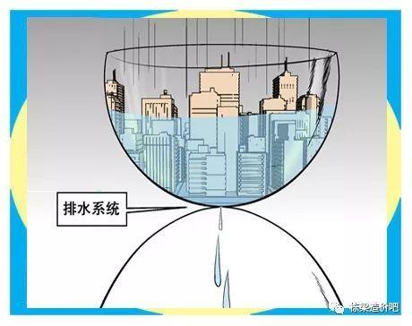建筑给水排水工程识图基础知识,学起来!