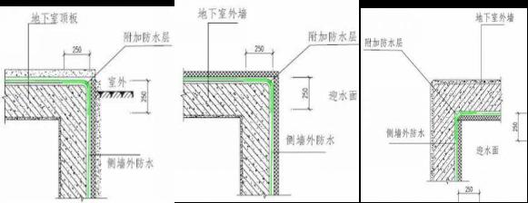 95地下室外墙与顶板交接处防水做法