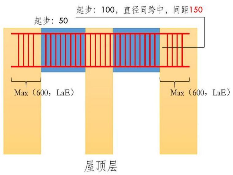 16G101平法与旧平法对比培训课件(196页,图文丰富)