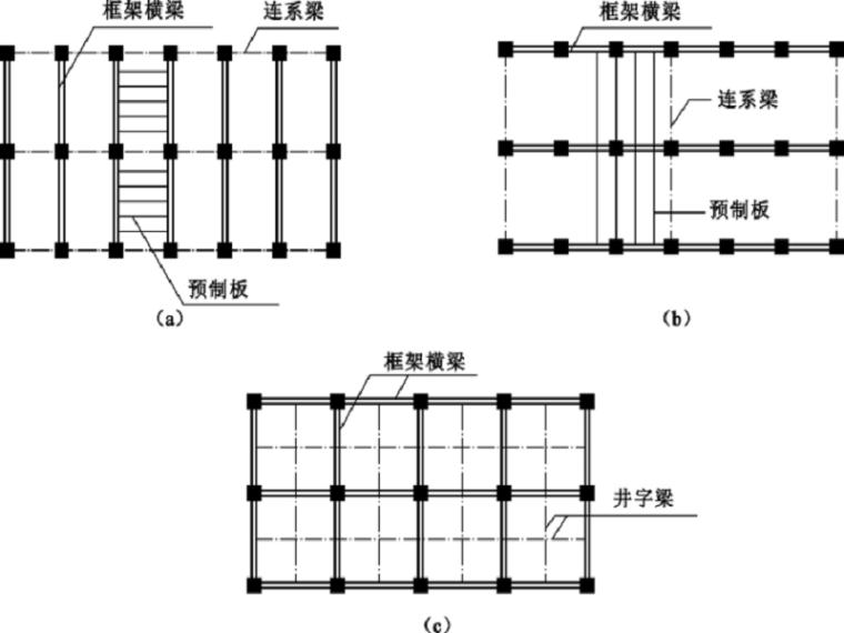 多层框架结构房屋建筑培训讲义PPT(图文讲解)