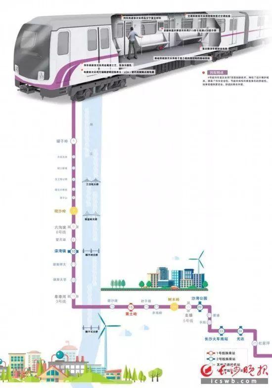 BIM技术在长沙地铁五号线的实际应用
