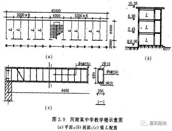 梁、板、柱钢筋混凝土结构质量事故案例详解_1
