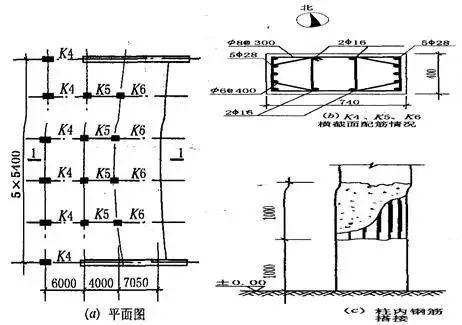 梁、板、柱钢筋混凝土结构质量事故案例详解_8