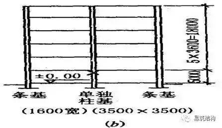 梁、板、柱钢筋混凝土结构质量事故案例详解_13