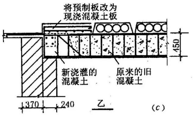 梁、板、柱钢筋混凝土结构质量事故案例详解_11