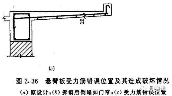 梁、板、柱钢筋混凝土结构质量事故案例详解_16