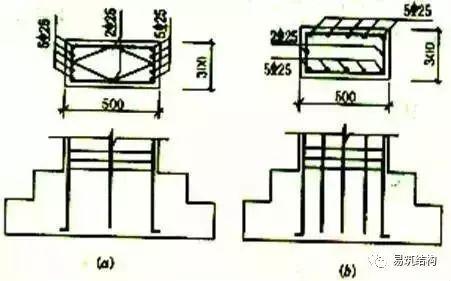 梁、板、柱钢筋混凝土结构质量事故案例详解_17