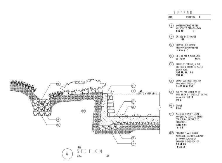 景观细部施工图—池沿驳坎施工图设计