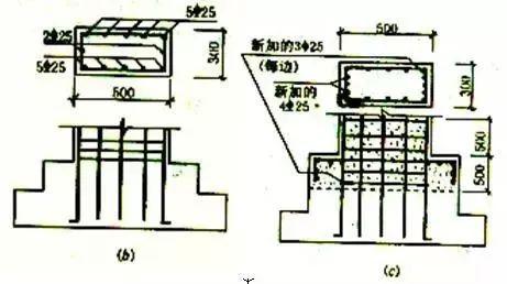 梁、板、柱钢筋混凝土结构质量事故案例详解_18