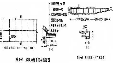 梁、板、柱钢筋混凝土结构质量事故案例详解_19