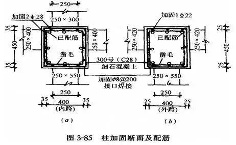 梁、板、柱钢筋混凝土结构质量事故案例详解_21
