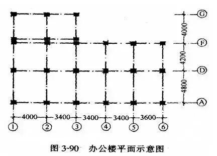 梁、板、柱钢筋混凝土结构质量事故案例详解_23