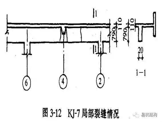 梁、板、柱钢筋混凝土结构质量事故案例详解_32