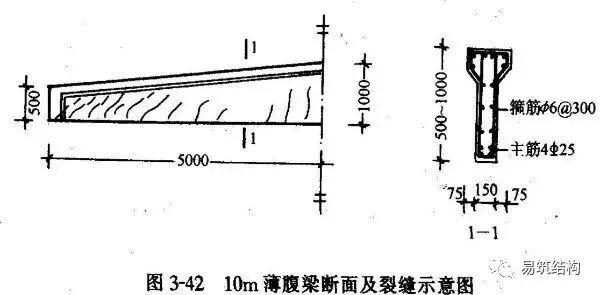 梁、板、柱钢筋混凝土结构质量事故案例详解_27