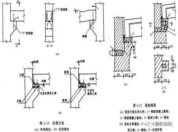 梁、板、柱钢筋混凝土结构质量事故案例详解_37