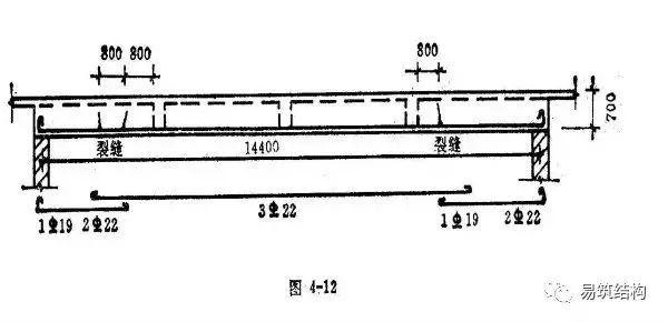 梁、板、柱钢筋混凝土结构质量事故案例详解_41