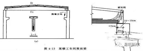 梁、板、柱钢筋混凝土结构质量事故案例详解_34