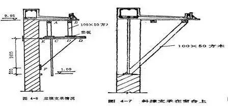 梁、板、柱钢筋混凝土结构质量事故案例详解_44